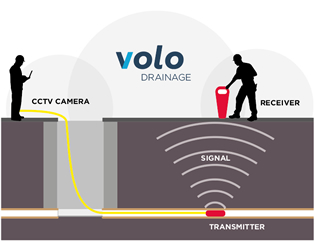 Volo Drainage Ground Penetrating Radar (GPR)